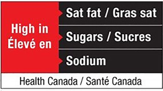 Health Canada's suggested new food labelling has limitations